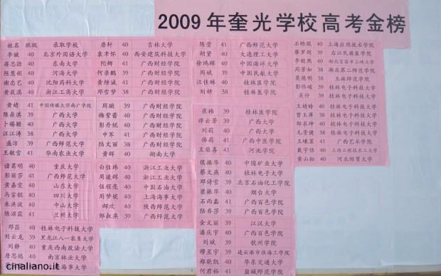Alunni che hanno superato lìesame di ammissione alle università cinesi, detto Gaokao (高考)