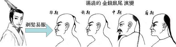 Evoluzione capelli cinesi