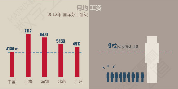 statistica_cinese_2