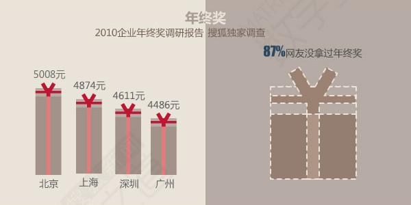 statistica_cinese_5