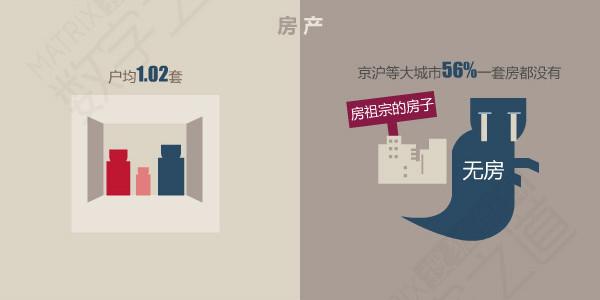 statistica_cinese_6