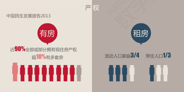 statistica_cinese_7