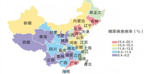 diabete in Cina