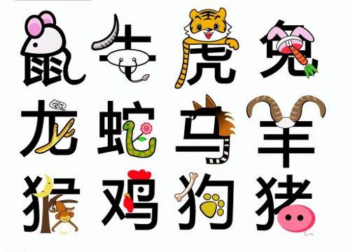 zodiaco cinese