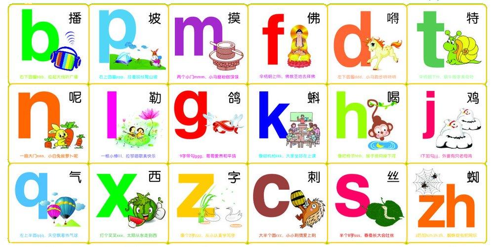 Scrivere in cinese